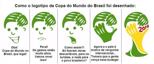 Versão brasileira do Logotipo da Copa do Mundo FIFA 2014
